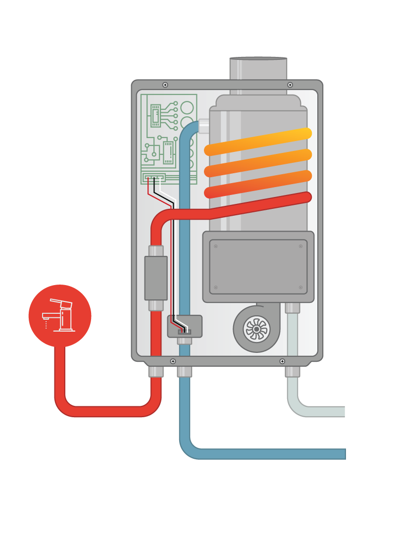 Tankless Natural Gas And Propane Water Heaters